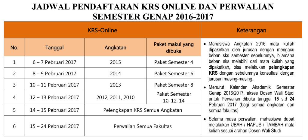 pendaftaran KRS Online